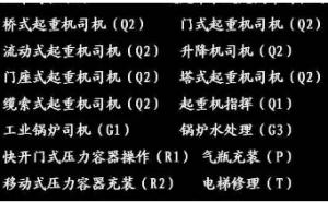 2021年重庆市綦江区施工劳务员上岗证哪里可以报名考试- 土建机械员考前培训