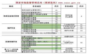 二零二一年重庆市沙坪坝区 建筑安全员现在报名安排好久考试 土建材料员考试地址